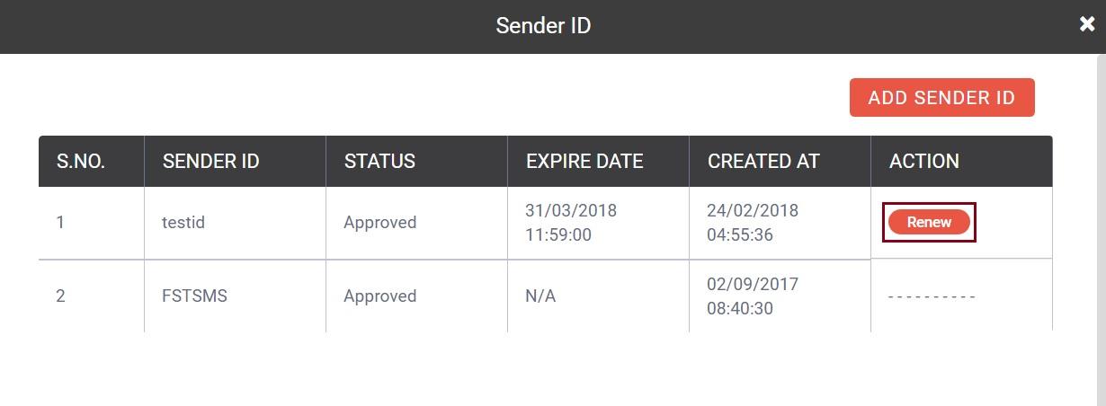 renew sender id