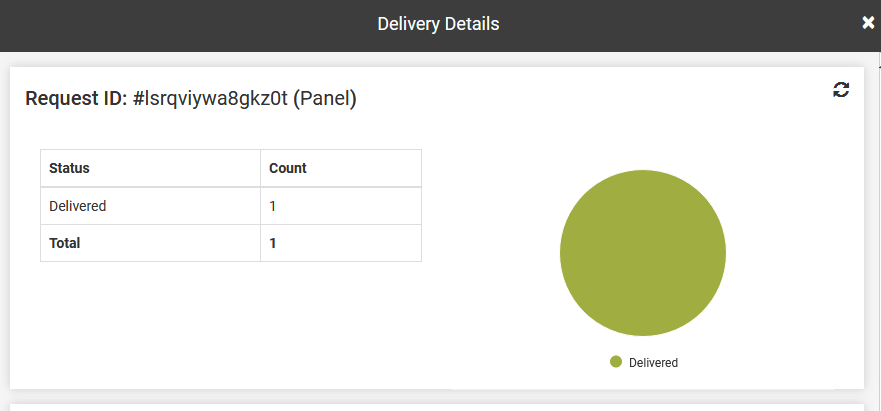 flash sms delivery report in fast2sms