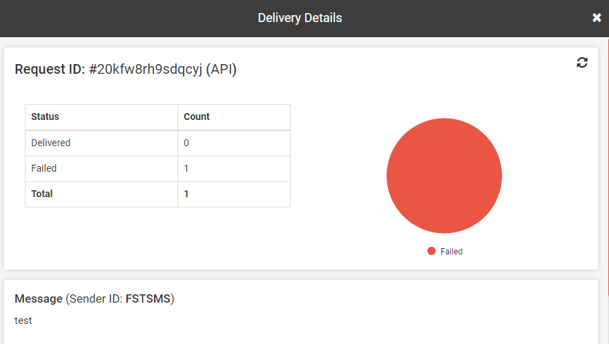 Deliver report of failed SMS