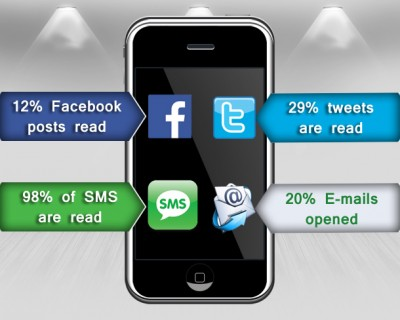 Top 5 mistakes to avoid in bulk SMS marketing