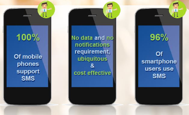 bulk sms advertising benefits
