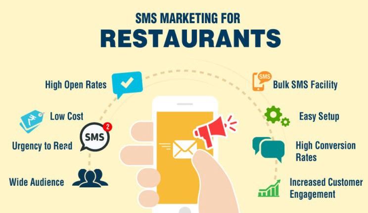 Bulk SMS for restaurant