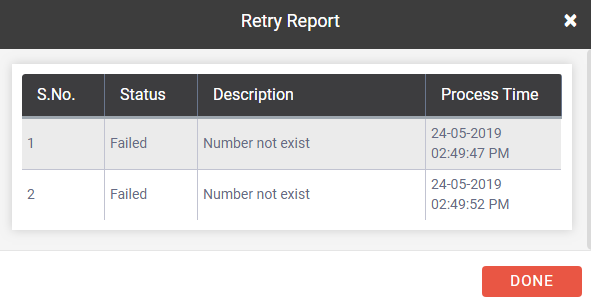 Failed sms retry report