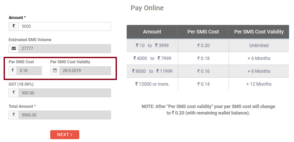 Per SMS cost in Fast2SMS
